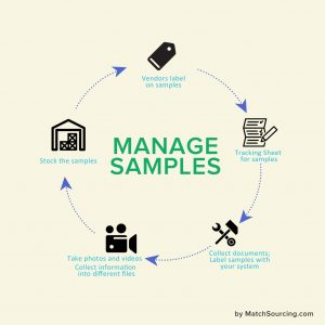 manage-samples